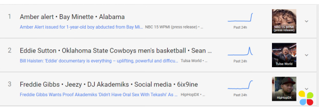 google trends realtime searches